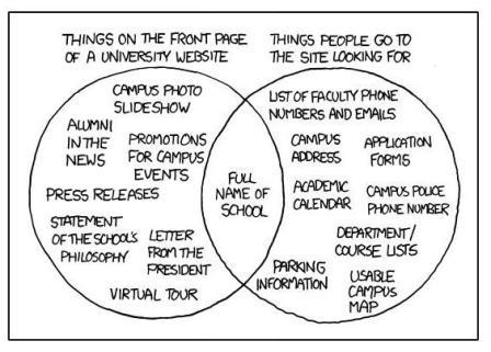 Courtesy of xkcd.com